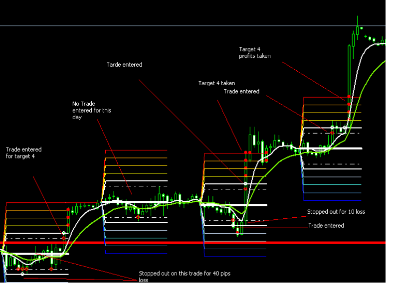 Trading system forex forum